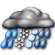 Mostly Cloudy with Slight Chance of Light Wintry Mix